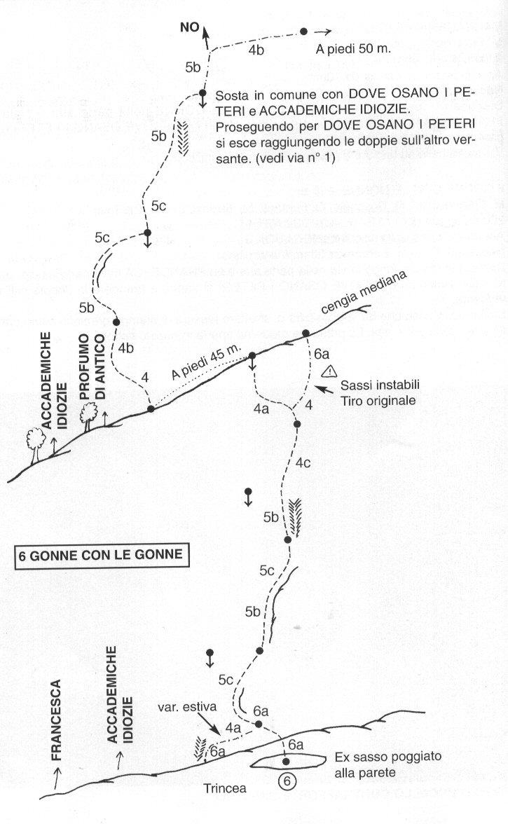 Uccello (Pizzo d') Gonne con le Gonne 2002-09-13