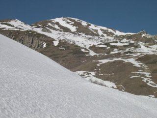 Monte Borel (2287)