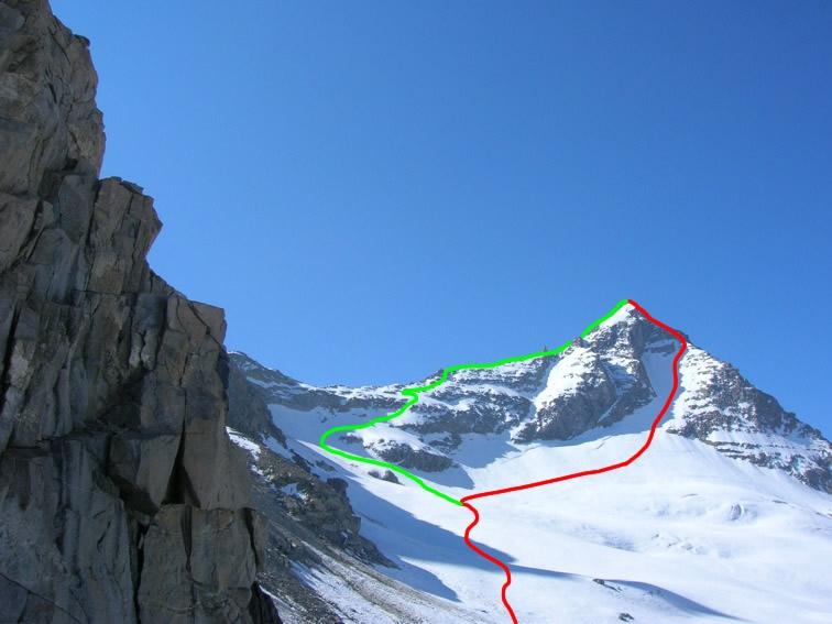 La via di salita della Nord in rosso - la discesa per la normale in verde