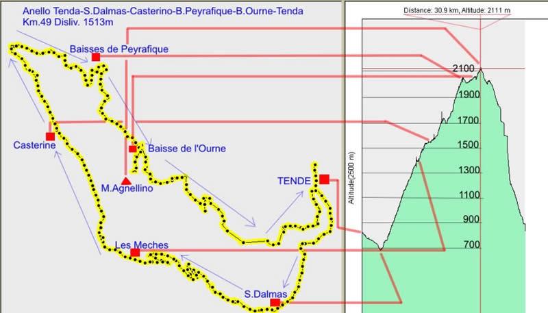 GRAFICO GPS PLANIMERICO ED ALTIMETRICO