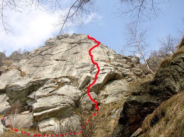la via Aigle azul alla parete dello Skurz