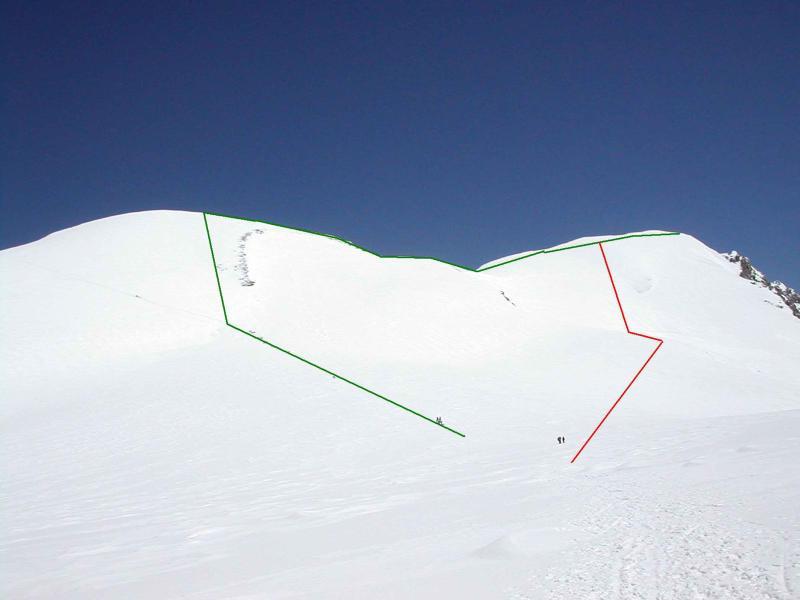 tracciato percorso in verde salita rosso discesa