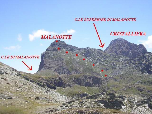 dal colle del Sabbione le due punte ed gli altri colli toccati e la discesa dalla Punta Malanotte versante NNO