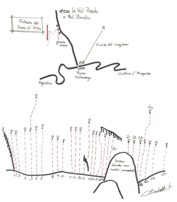 piantina della falesia