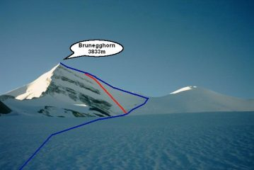 In blu la normale, in rosso la diretta sul versante Ovest