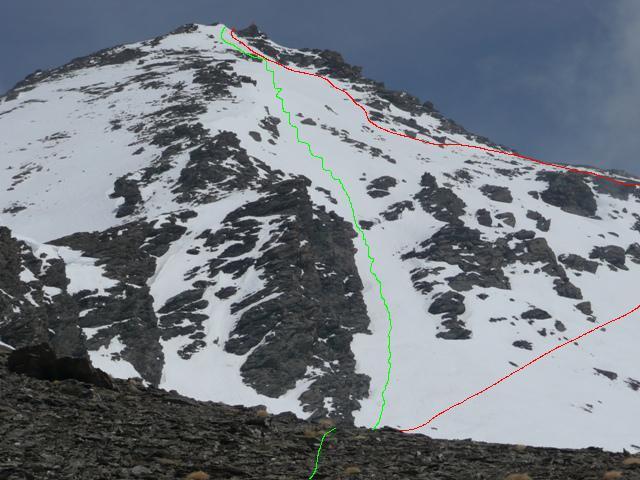 Linea di salita (rossa) e discesa (verde)