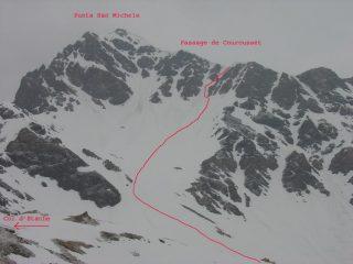 Itinerario al Passage de Courousset
