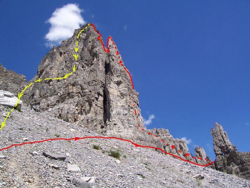 la via di salita (rosso) e di discesa (giallo)