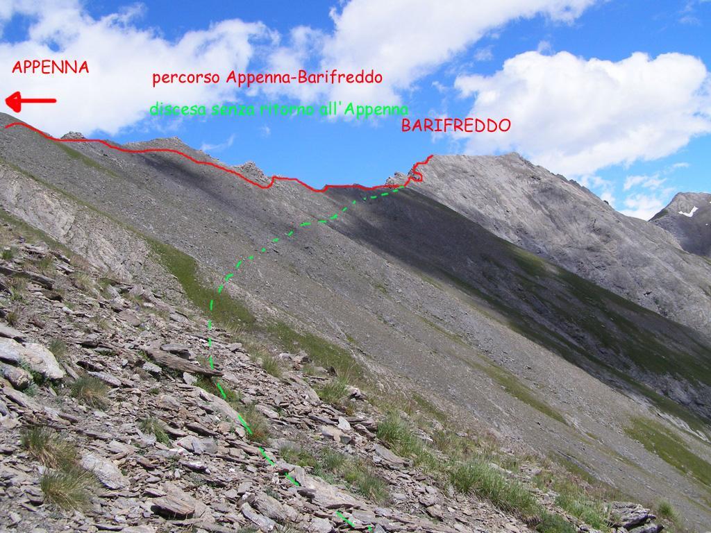 Percorso ottimale per raggiungere il Barifreddo