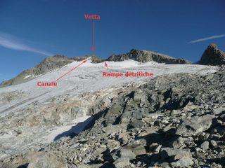 il mont gelè