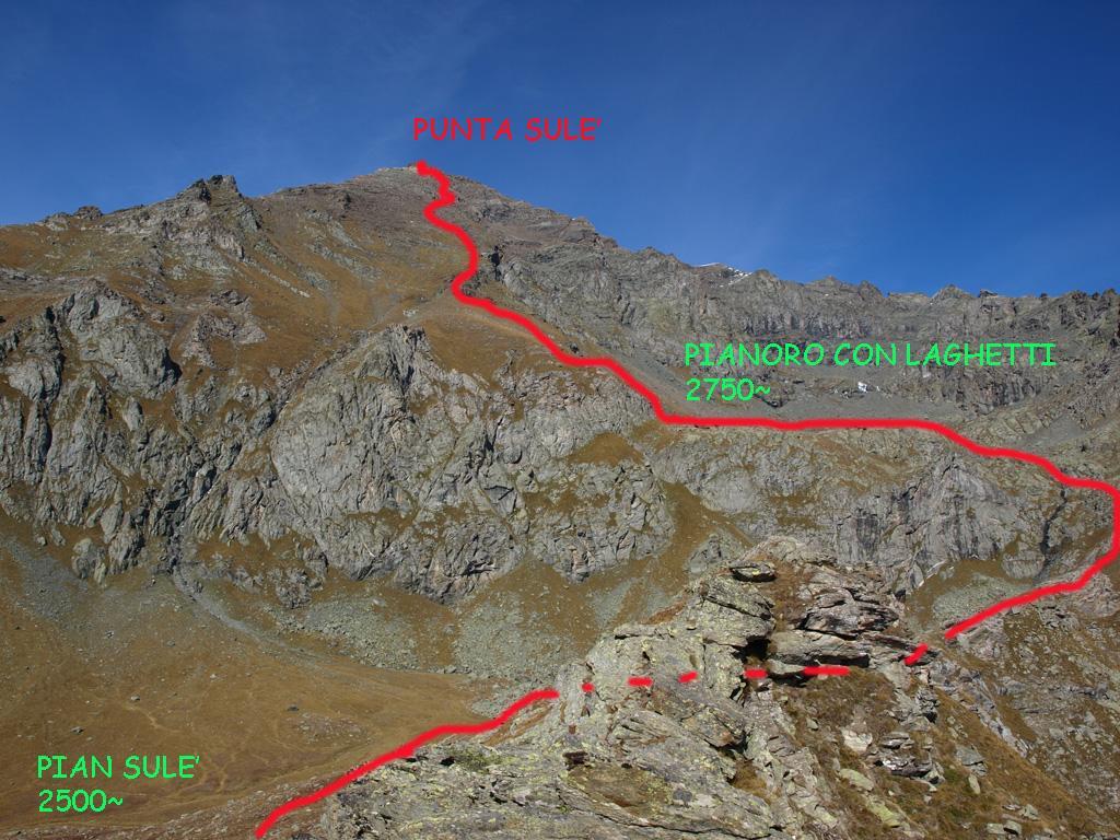 Il percorso visto dalla Punta di Pietramorta
