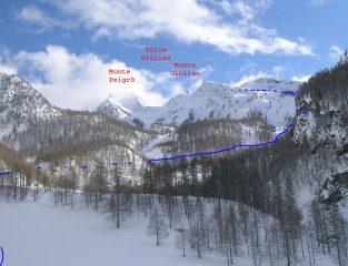 Itinerario Monte Giulian