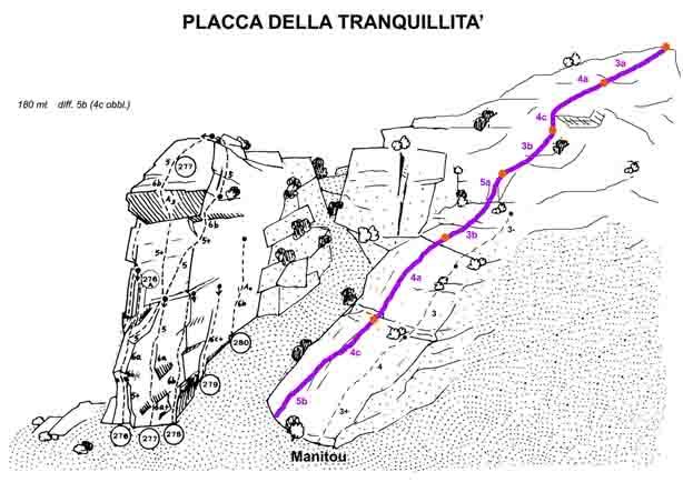 Bracco (Monte) via nulla via invia 2007-03-05