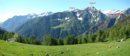 panorama da Arcomy