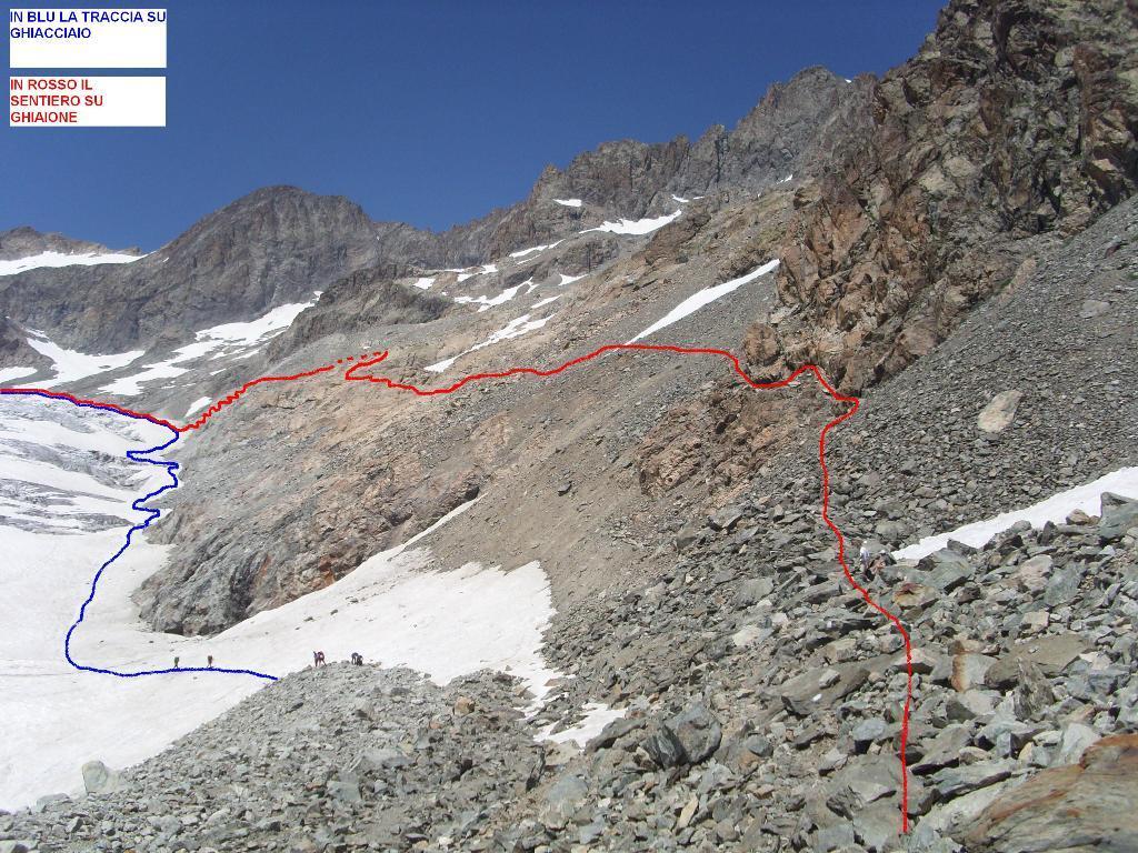 Attacco del sentiero per evitare il ghiacciaio - difficile da trovare