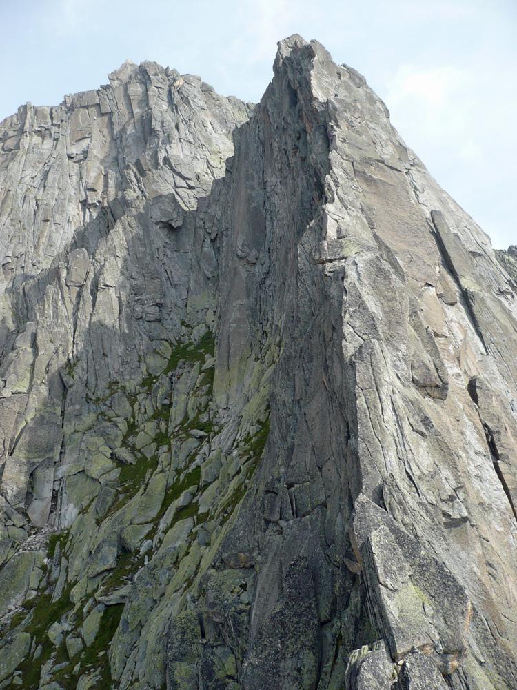 il profilo della cresta sud