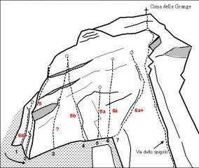 schema degli itinerari (vedi sito Michelin)