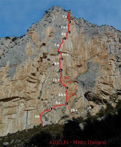 Itineriario preso da www.guidelatraccia.com