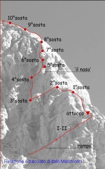 Relazione e tracciato della via,a cura di Italo Marchionni