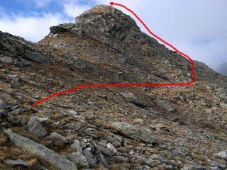 Monte Giavino e la via di salita alternativa (con segnavia)