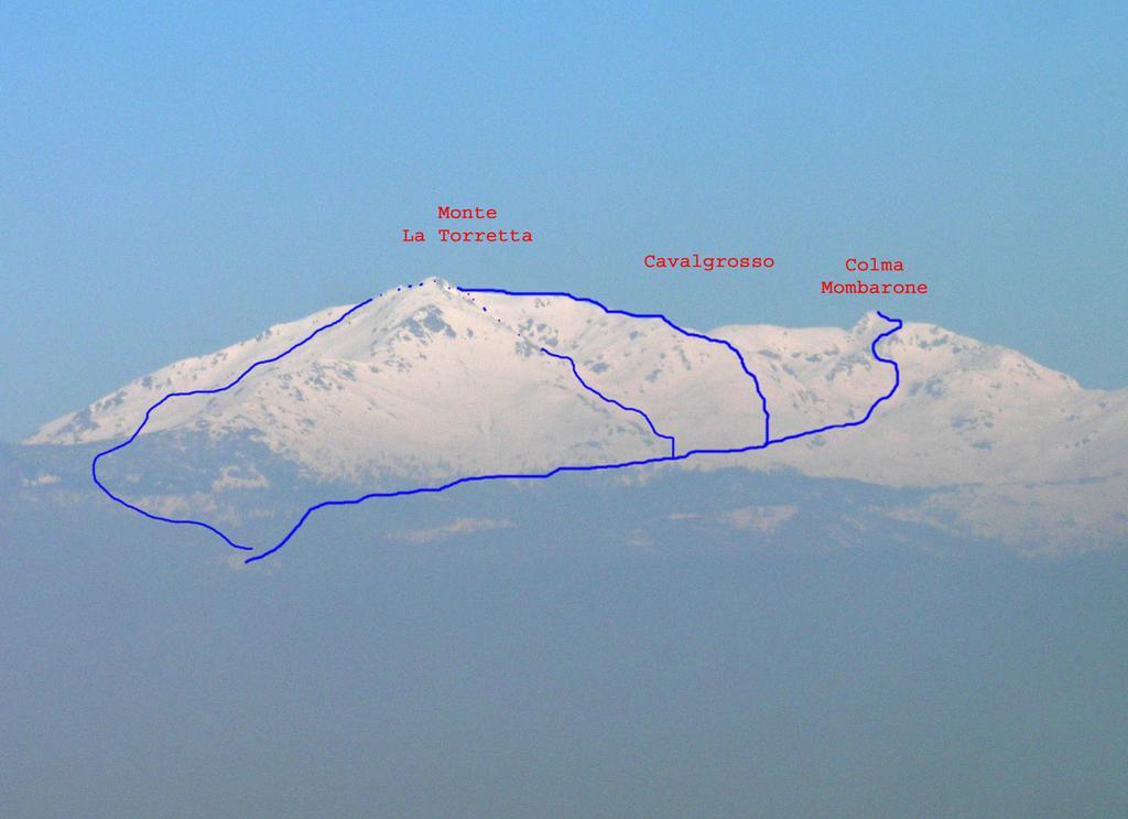 Itinerario Monte la Torretta e Colma Mombarone