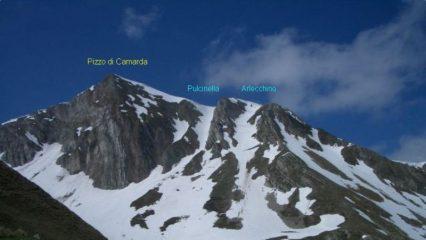 Pizzo di Camarda:canali Arlecchino e Pulcinella