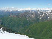 Val Pogallo, cima Sasso, Corni di Nibbio, Rosa
