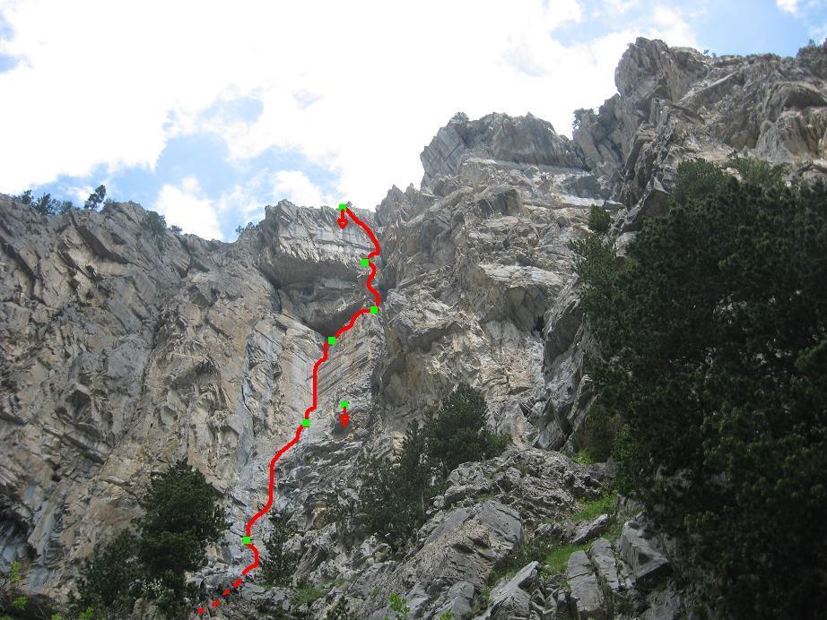 la via delle guide