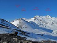 La cima, dietro la Pointe Sud de Bézin