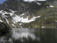 il lago di Fond