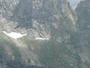 Col de Chasseurs, percorso osservato