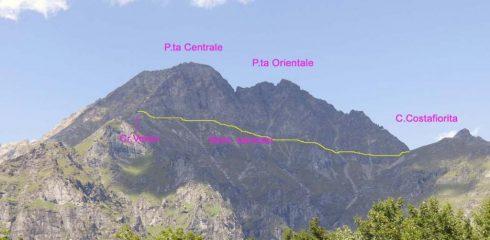 Itinerario alla Torre d'Ovarda