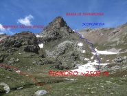 La variante di salita/discesa da quota 2500 m