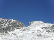 il Du Mont