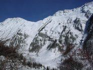 Colle Champillon e monte Chenaille