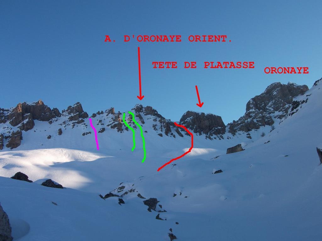rosso canale SSO verde canali paralleli SO viola canale SO di sinistra
