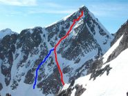 itinerario rosso blu variante