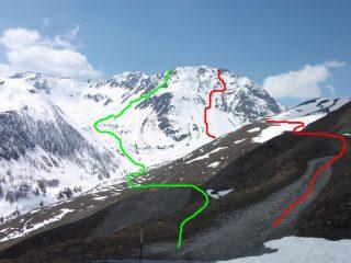 dal colle Ferriere: verde andata, rosso ritorno