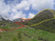 il percorso di salita(rosso)e di discesa ad anello(giallo)