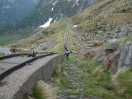 Follow the railway....