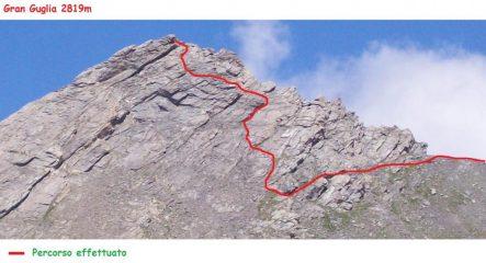 Possibile percorso alternativo a quello della cresta
