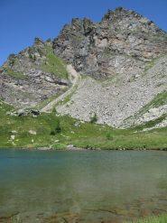 Lago e Punta Pelousa