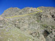 It. verso il Col di Resta