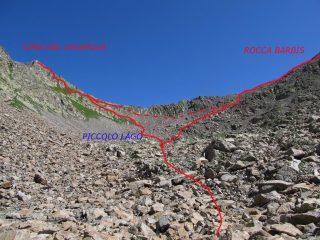 Percorsi Rocca Barbis e Cima del Chiapous