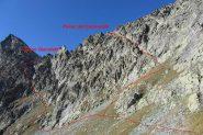 la posizione dei passi giacoletti e del colonnello visti dal bivio per la normale di punta roma