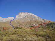 Salita dall'aseo (rosso), Discesa dalle scaglie (blu)