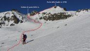 la via di salita vista dal pendio soprastante il Lago di Luca (26-12-2011)