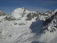 Rocca Blancia.
