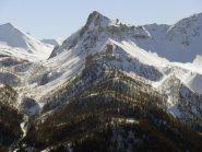 Sguardo al Col des Acles