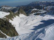Itinerario sul Plateau superiore...